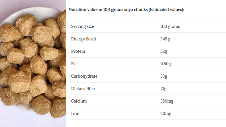 Soya chunks nutrition facts in 100g
